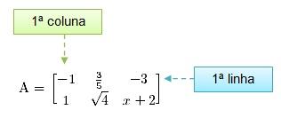 matrizes2