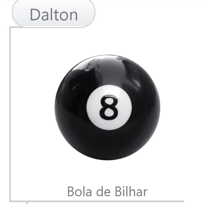 Modelo Atômico - Dalton
