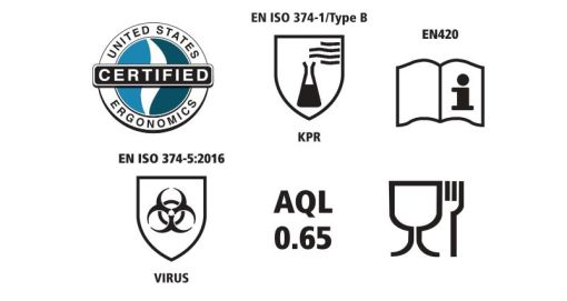 Image is a group of icons reflecting various standards these medical gloves meet - including United States Ergonomics certified, virus protection EN ISO 374-5:2016, AQL 0.65, food and drink, EN420 and CE 0321 EU Regulations 2016/425