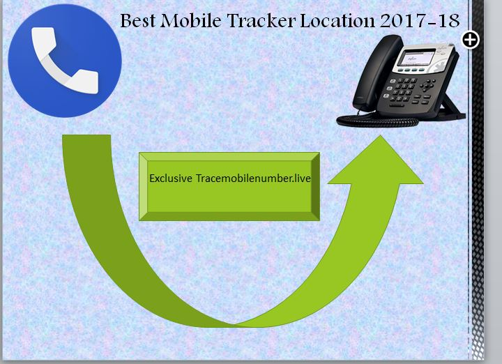 Mobile Tracker Location 2018