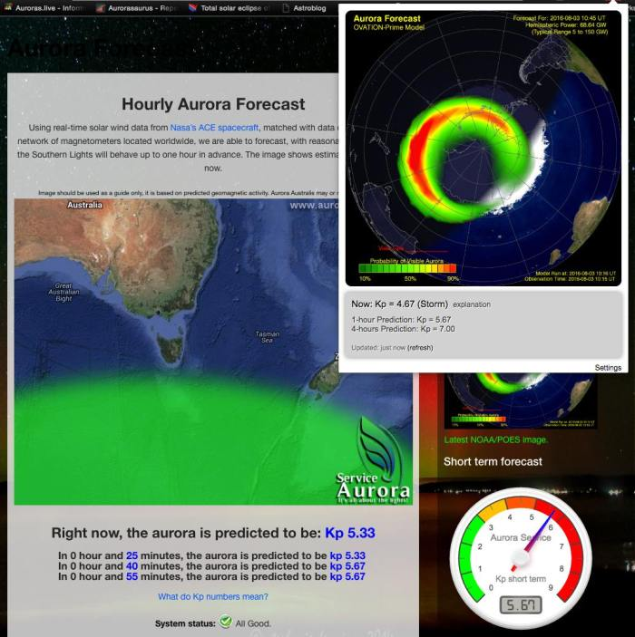 Resources alerting strong auroras
