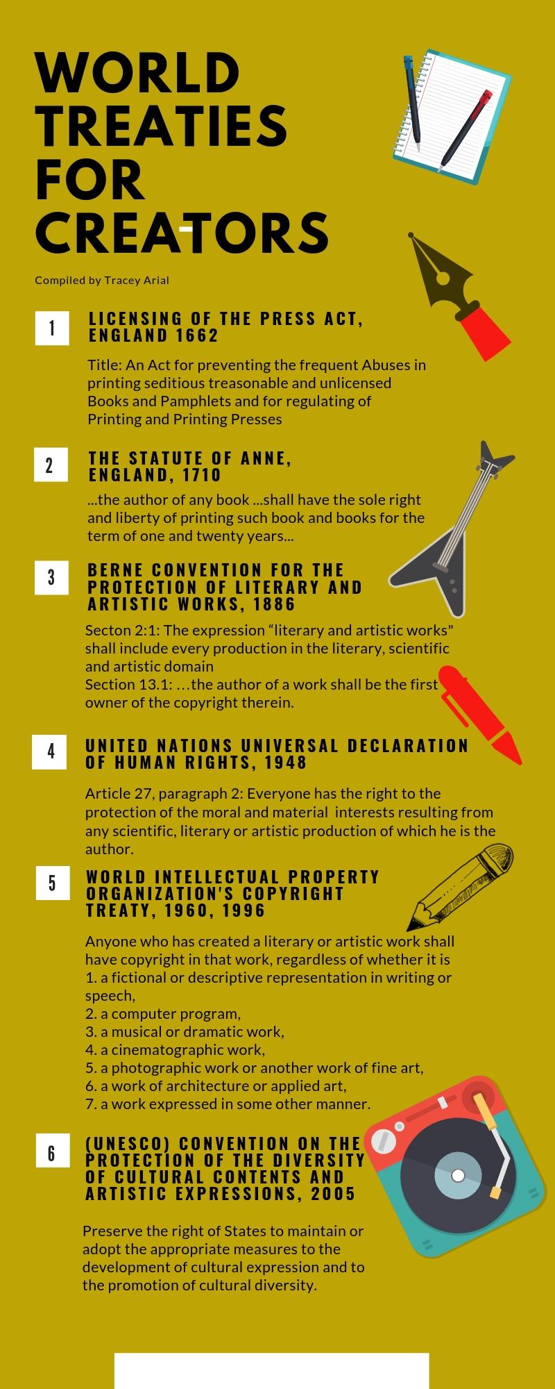 Treaties for creators