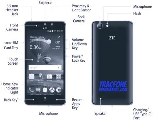 TracFone ZFIVE L LTE design
