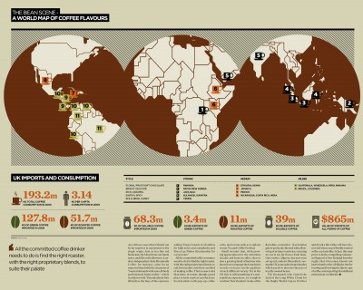 world-map-of-coffee-flavours--consumption-stats_5029148a12029