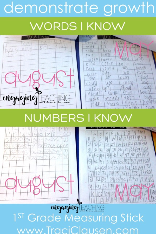 Words & Numbers I Know