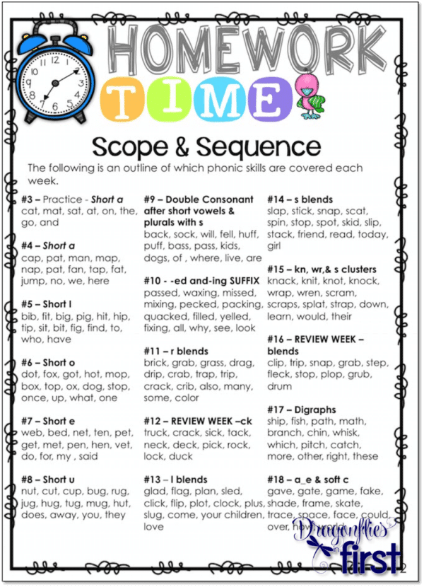 Year Curriculum Mapping and Planning with Homework Time Scope and Sequence