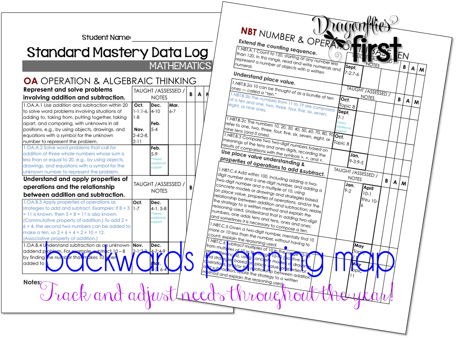 Year Curriculum Mapping and Planning - Backwards Planning part 2