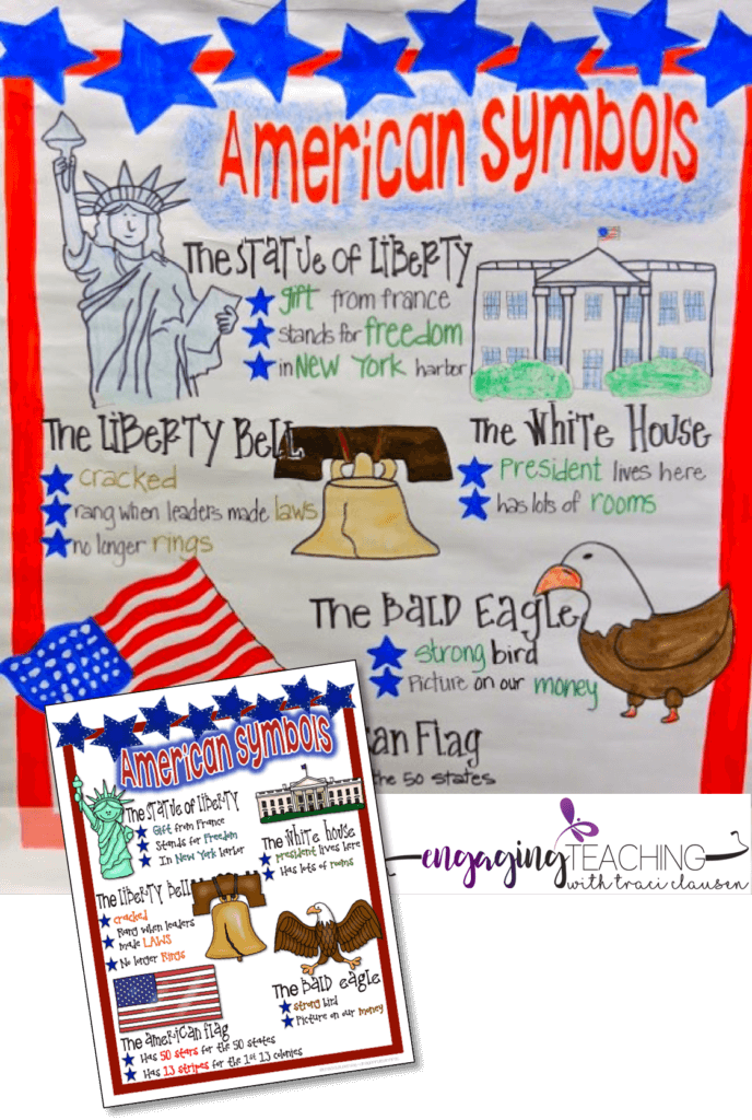 Patriotism and President's Day - Traci Clausen
