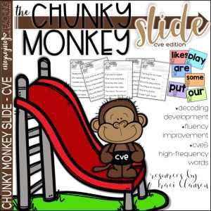 Chunky Monkey CVE Cover