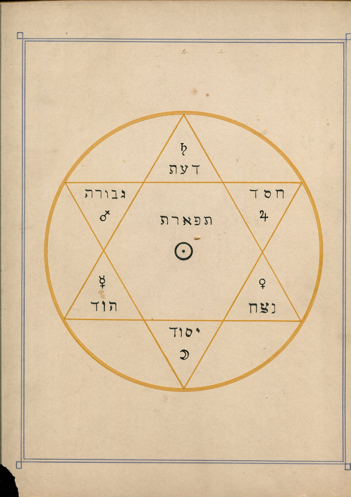Tracing Hebrew Letters