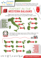 Export in the Western Balkans