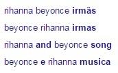 Google sabe das coisas