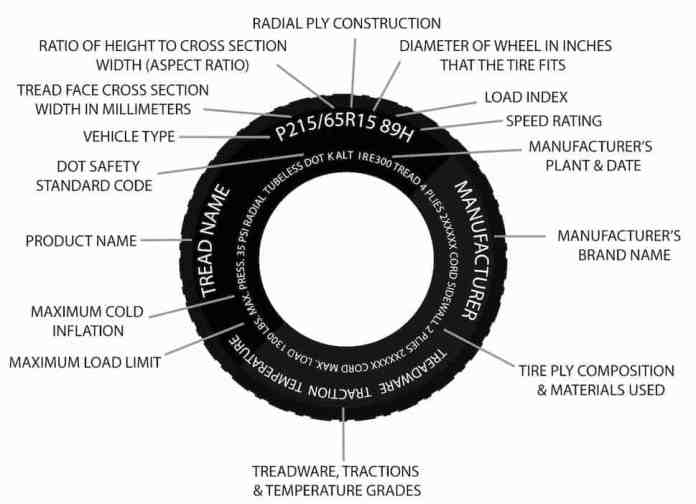 reading-tire-sizes