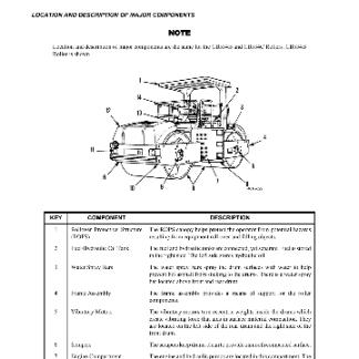 Caterpillar roller operators manual