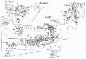 Tractor Clutch actuator