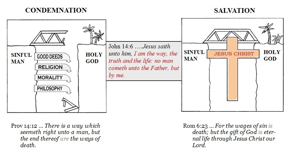 Tracts4free Downloadable Free Christian Tracts Free