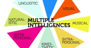 Multiple Intelligences Choice Board