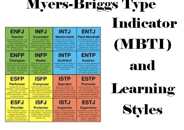 Myers-Briggs Type Indicator (MBTI) and Learning Styles