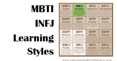 MBTI INFJ (Introversion, Intuition, Feeling, Judging) Learning Styles