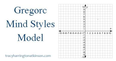 Gregorc Mind Styles Model