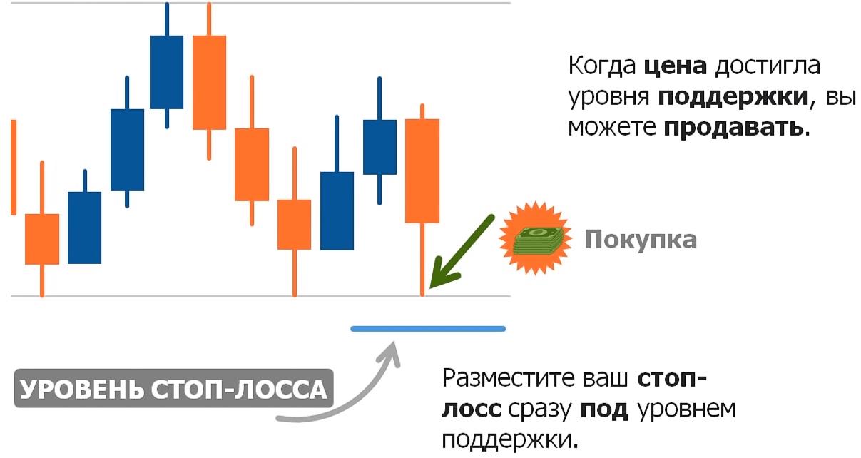 stebuklinga išsiveržimo prekybos sistema)