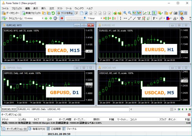 複数通貨と複数タイムフレームで同時に検証