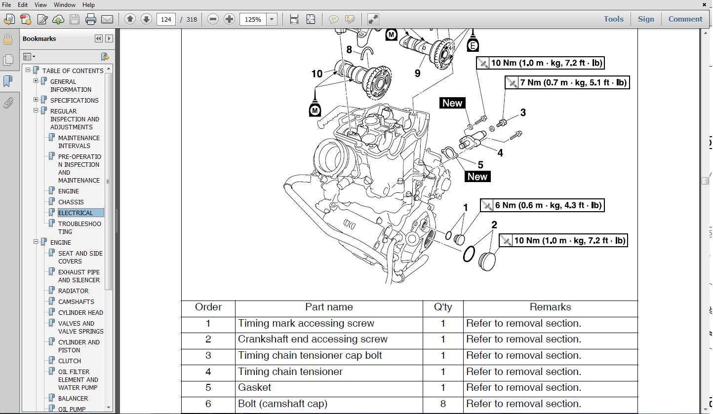 1992 Yamaha XT225 / SEROW Service Repair Maintenance