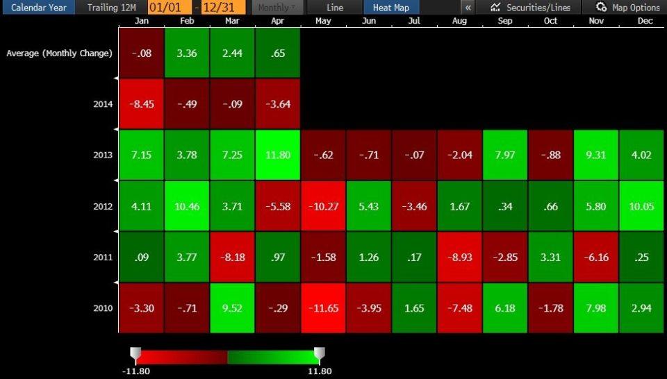 nikkei seasonality chart