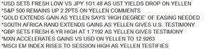 yellen headlines 2