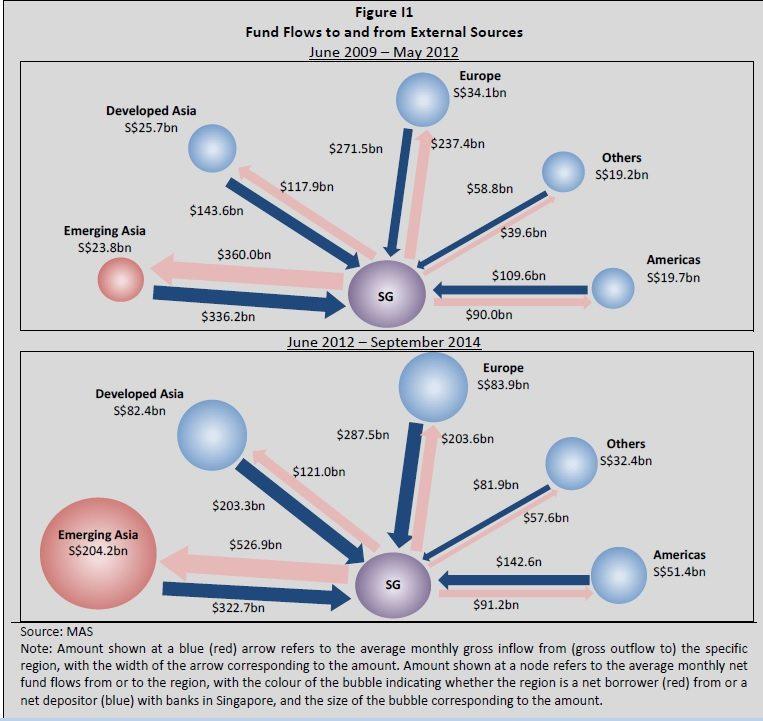cross border loans