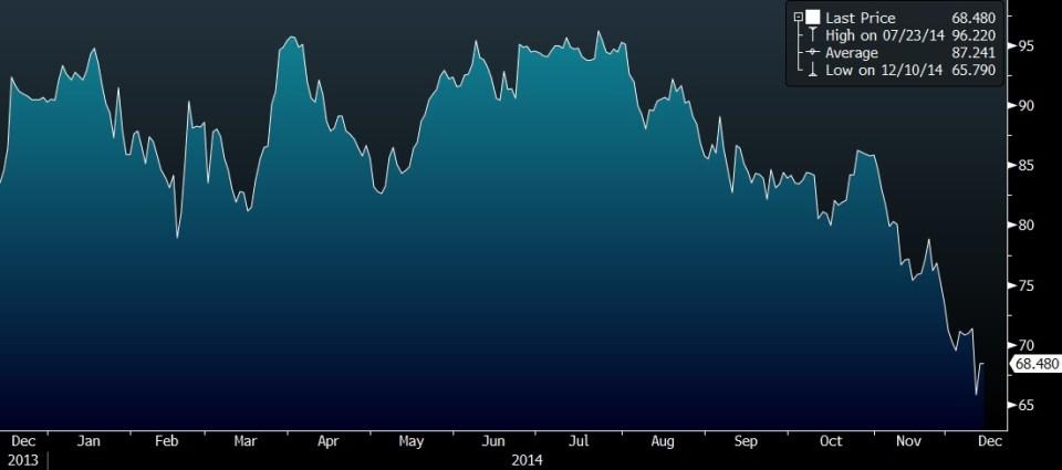 Ukraine USD 7.5% 04/2023 bond price