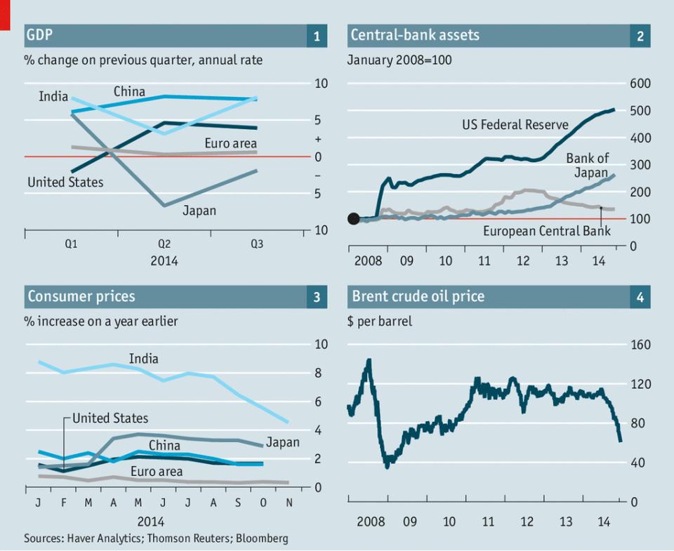 2014 charts