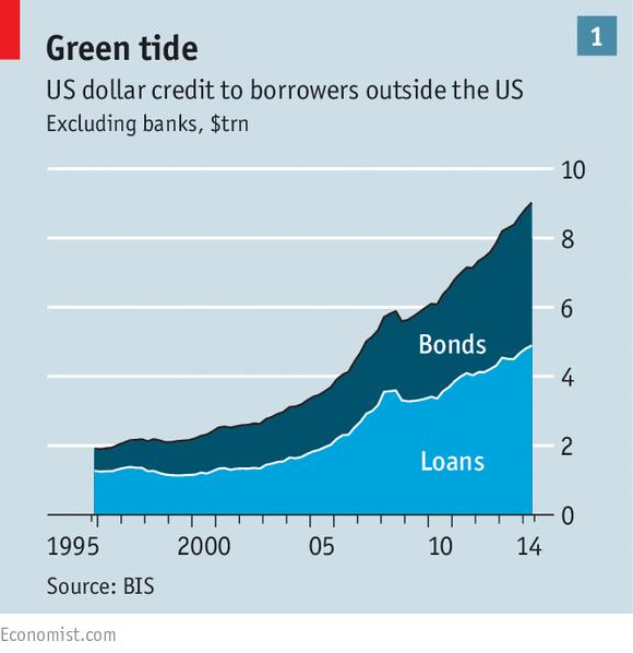 usd debt
