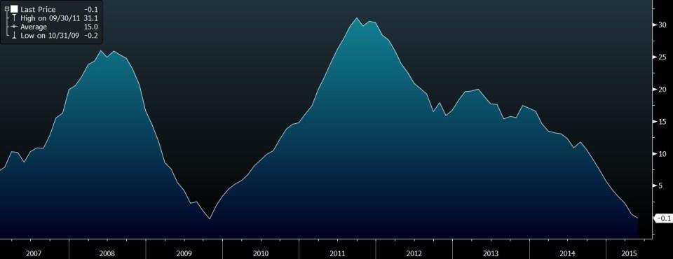 singapore banks loan growth