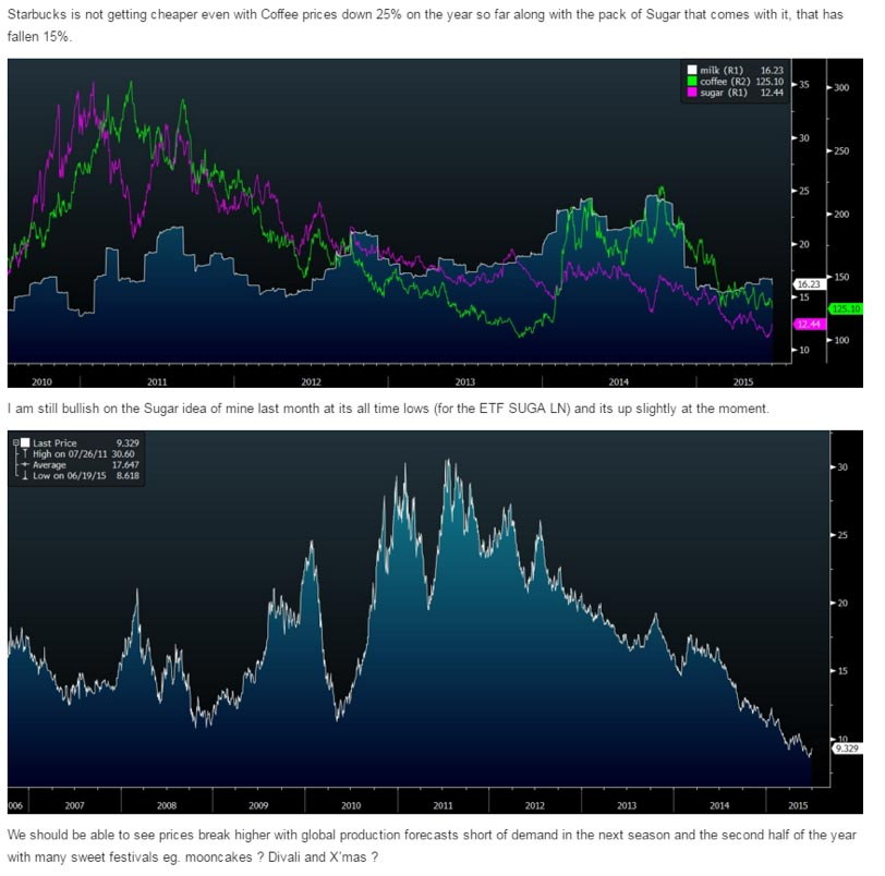 Sugar Highs to Beat the Inflation Blues 1