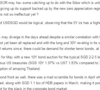 SGD Monthly Snapshot : Buy In May And Burp In June – TradeHaven