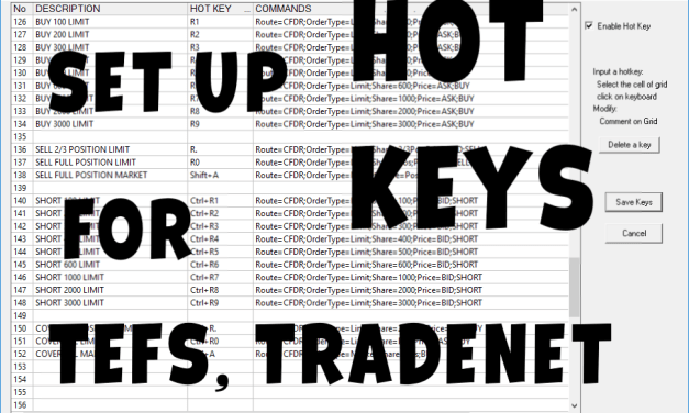 Setup HOT KEYS for TEFS trader, Tradenet platform + SAMPLES