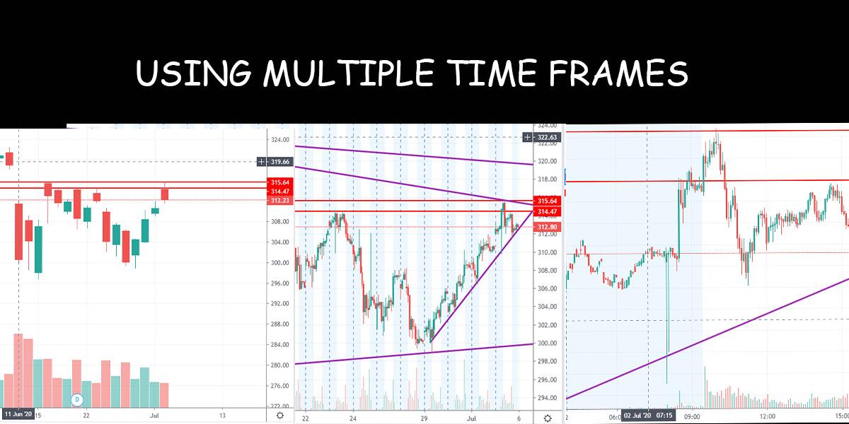 Using multiple Time Frames