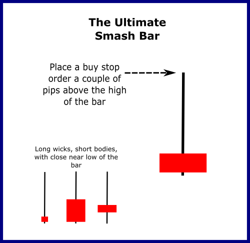 The Ultimate Smash Bar