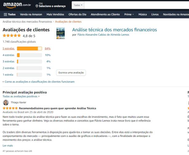 avaliaçao análise técnica analise grafica