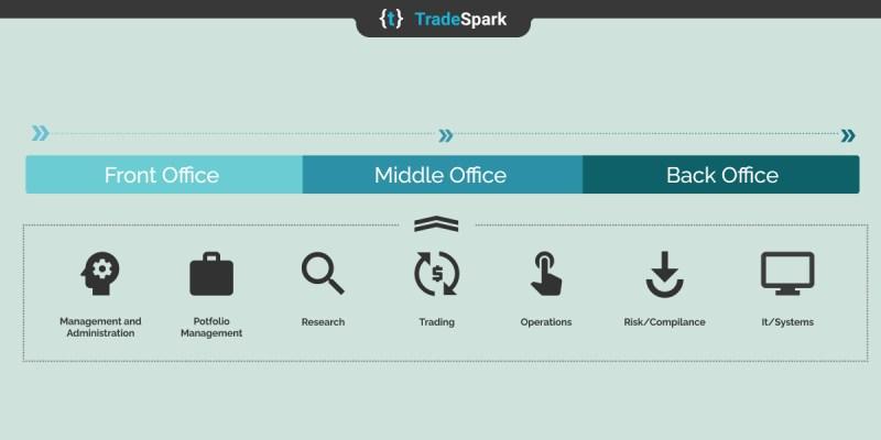 0.1 Atículo webinar arquitectura en el trading