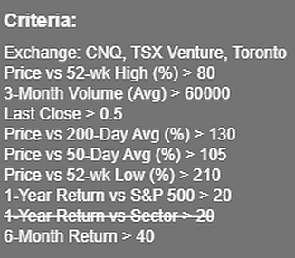 canadian stock uptrend and high momentum scan