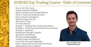the EURUSD day trading course