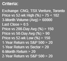 Canadian stock scanning criteria for swing trades