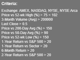 US stock swing trading scanner criteria
