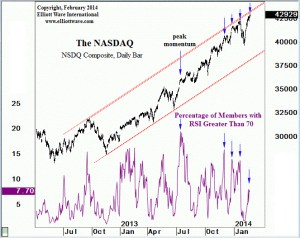 Ndx prepares for Uh Oh