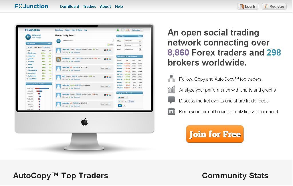Startseite der Social Trading Plattform FX Junction