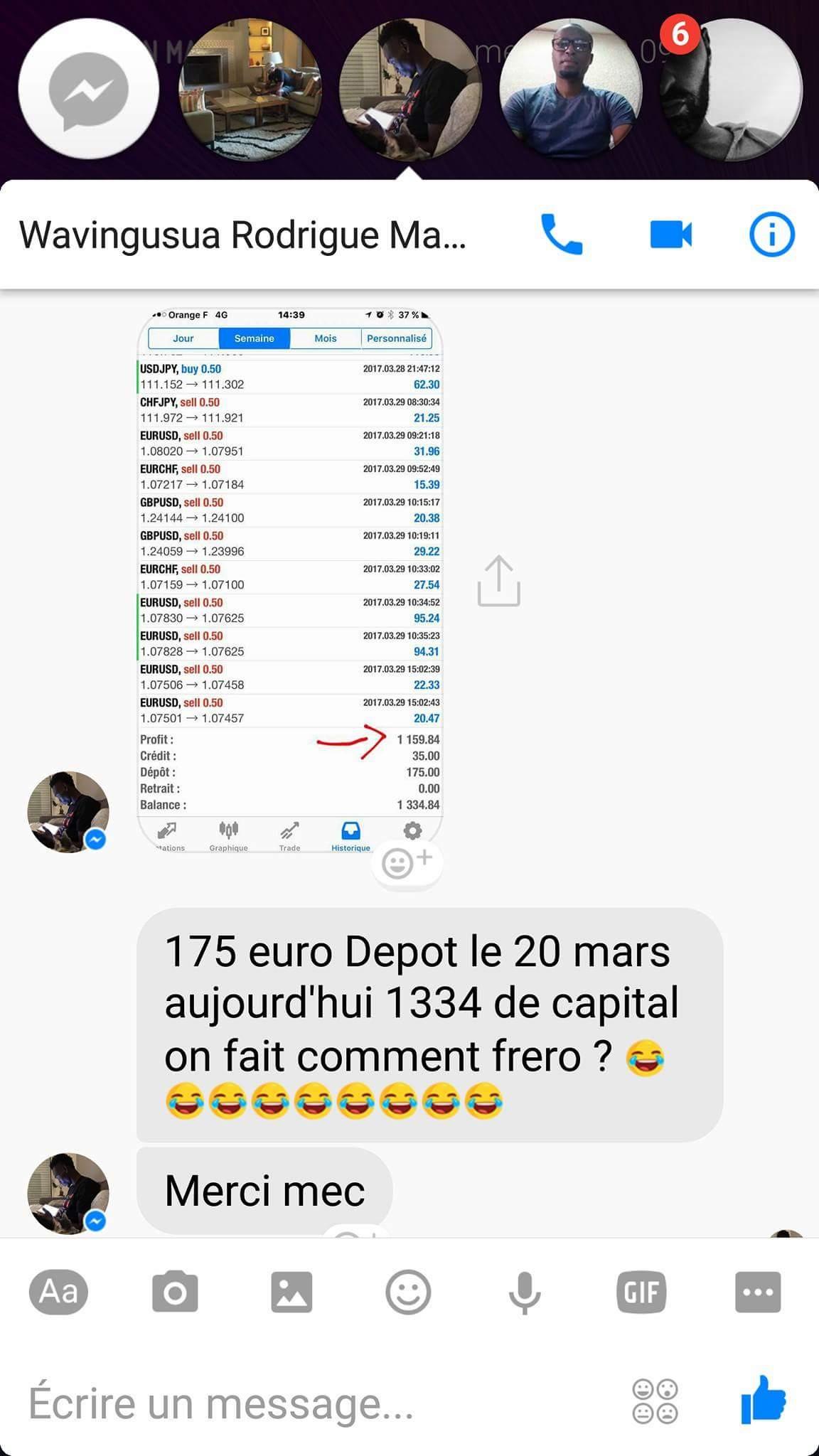 Forex trade facebook