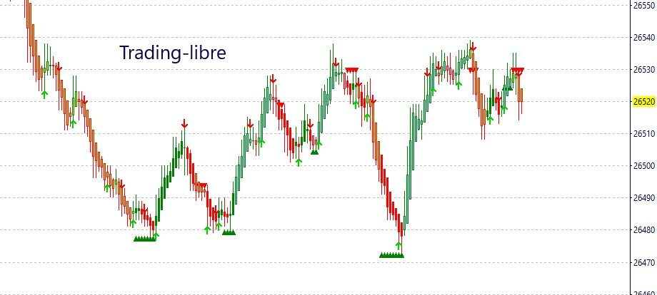 trading vs investissement