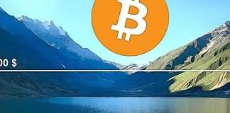 bitcoin dno support 6000